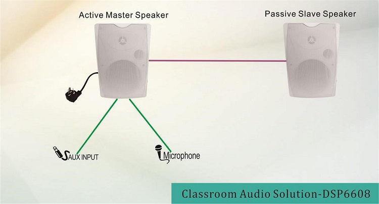 Classroom PA System